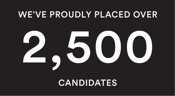 placed over 2500 candidates